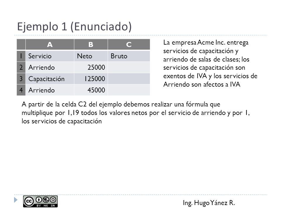 Ing. Hugo Yánez R. Ejemplo 1 (Enunciado) ABC 1ServicioNetoBruto 2Arriendo25000 3Capacitación125000 4Arriendo45000 La empresa Acme Inc. entrega servici