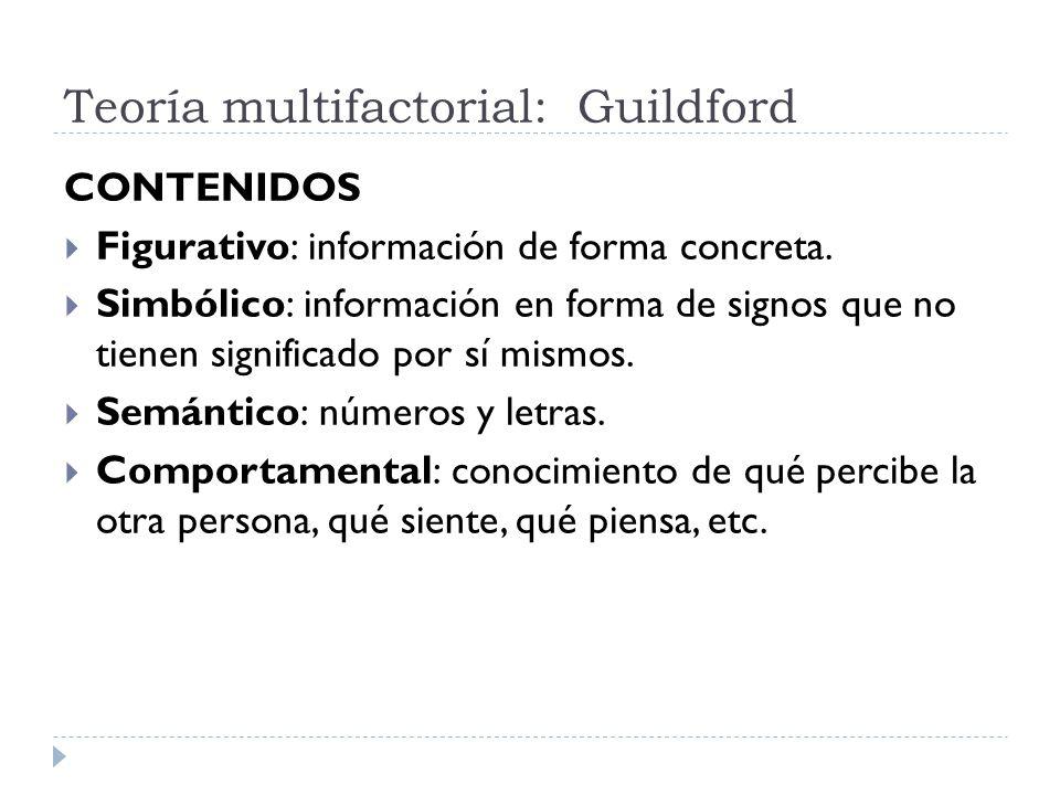 Teoría multifactorial: Guildford CONTENIDOS Figurativo: información de forma concreta. Simbólico: información en forma de signos que no tienen signifi