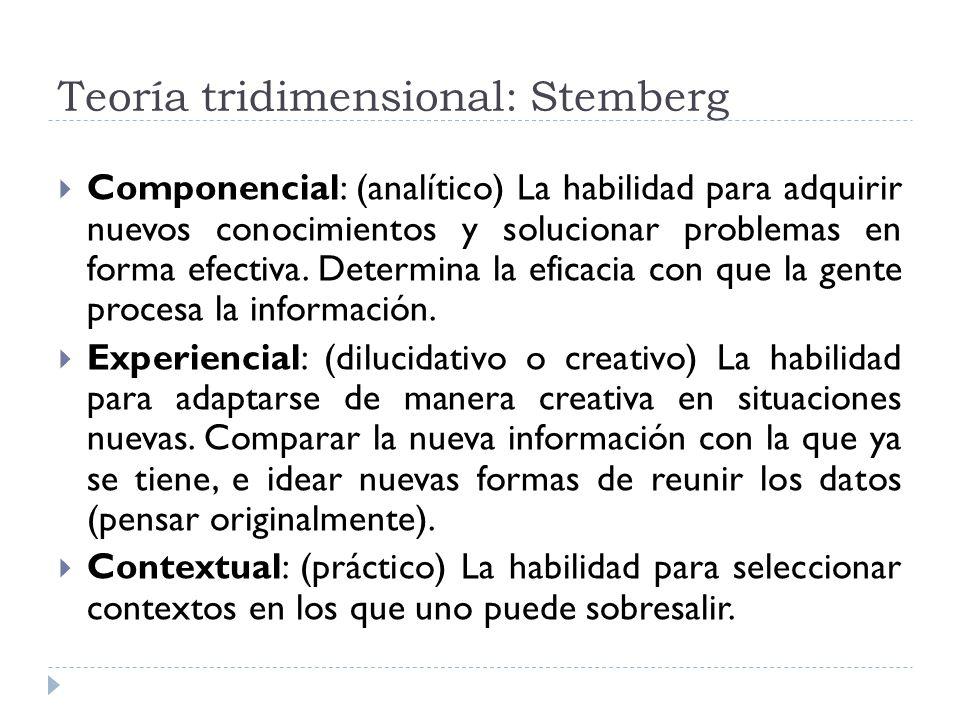 Teoría tridimensional: Stemberg Componencial: (analítico) La habilidad para adquirir nuevos conocimientos y solucionar problemas en forma efectiva. De