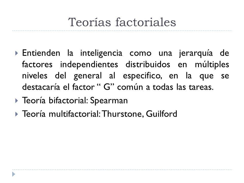 Teoría Bifactorial Spearman Parte de la idea de que las diferentes aptitudes intelectuales tienen un único factor común generador de las mismas: el factor G.