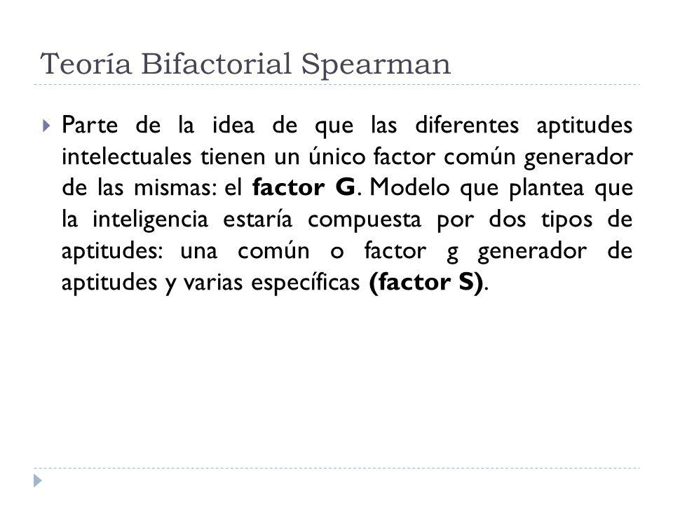 Teoría Bifactorial Spearman Parte de la idea de que las diferentes aptitudes intelectuales tienen un único factor común generador de las mismas: el fa