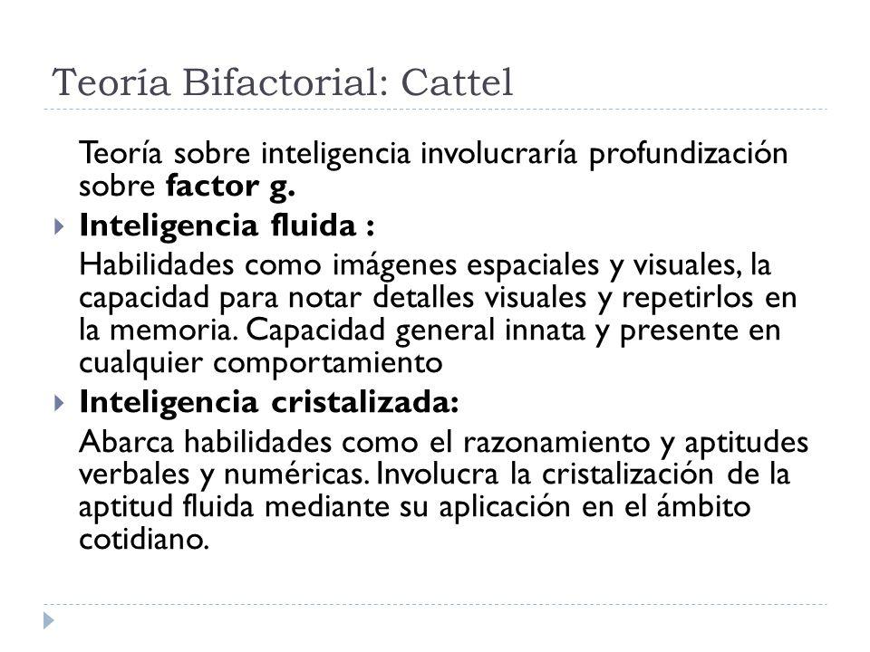 Teoría Bifactorial: Cattel Teoría sobre inteligencia involucraría profundización sobre factor g. Inteligencia fluida : Habilidades como imágenes espac