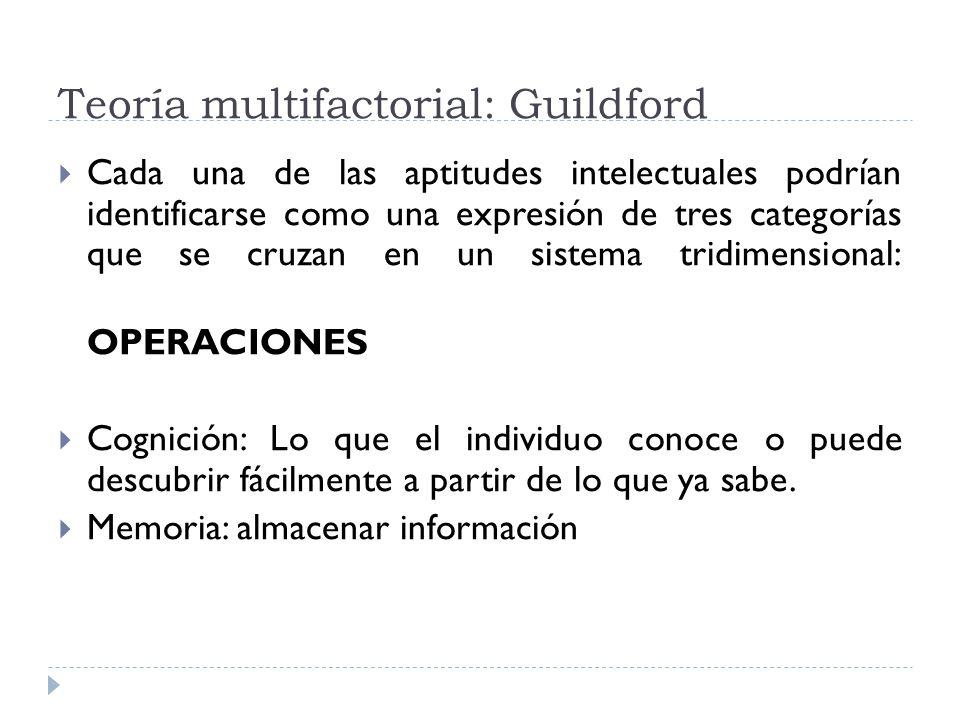 Teoría multifactorial: Guildford Cada una de las aptitudes intelectuales podrían identificarse como una expresión de tres categorías que se cruzan en