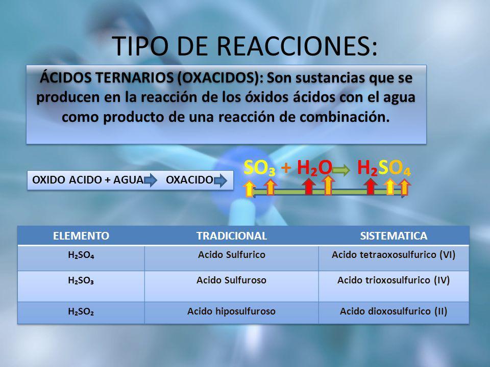 TIPO DE REACCIONES: SO + HO HSO OXIDO ACIDO + AGUA OXACIDO ÁCIDOS TERNARIOS (OXACIDOS): Son sustancias que se producen en la reacción de los óxidos ác