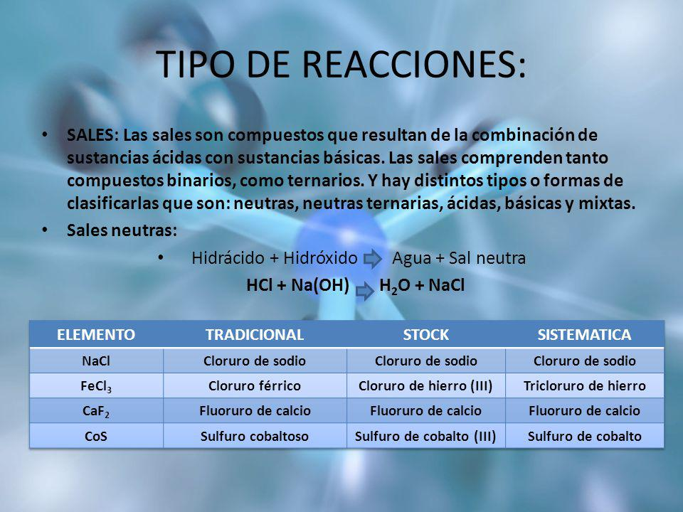 TIPO DE REACCIONES: SALES: Las sales son compuestos que resultan de la combinación de sustancias ácidas con sustancias básicas. Las sales comprenden t