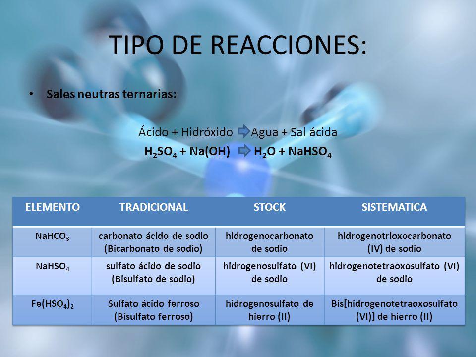 TIPO DE REACCIONES: Sales neutras ternarias: Ácido + Hidróxido Agua + Sal ácida H 2 SO 4 + Na(OH) H 2 O + NaHSO 4