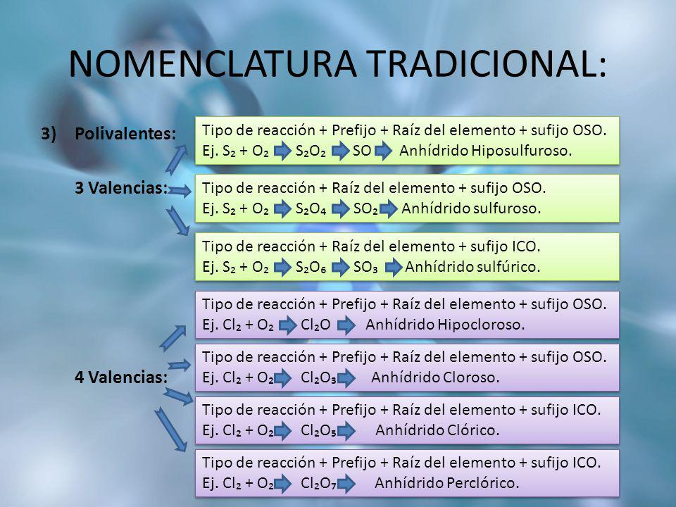 3)Polivalentes: 3 Valencias: 4 Valencias: NOMENCLATURA TRADICIONAL: Tipo de reacción + Prefijo + Raíz del elemento + sufijo OSO. Ej. S + O SO SO Anhíd
