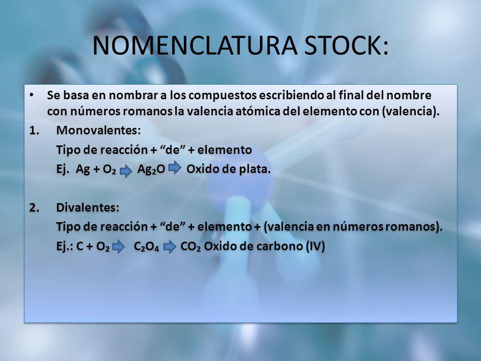 NOMENCLATURA STOCK: Se basa en nombrar a los compuestos escribiendo al final del nombre con números romanos la valencia atómica del elemento con (vale