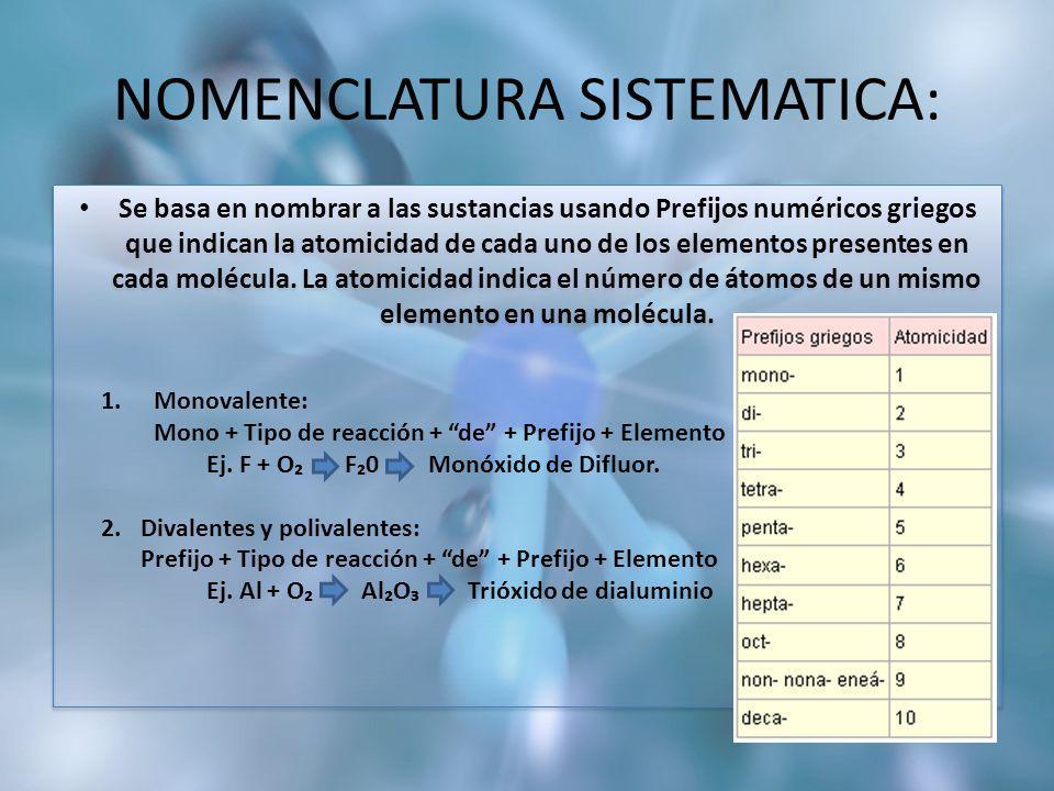 NOMENCLATURA SISTEMATICA: Se basa en nombrar a las sustancias usando Prefijos numéricos griegos que indican la atomicidad de cada uno de los elementos