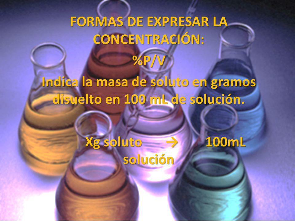 FORMAS DE EXPRESAR LA CONCENTRACIÓN: %P/V Indica la masa de soluto en gramos disuelto en 100 mL de solución. Xg soluto 100mL solución Xg soluto 100mL