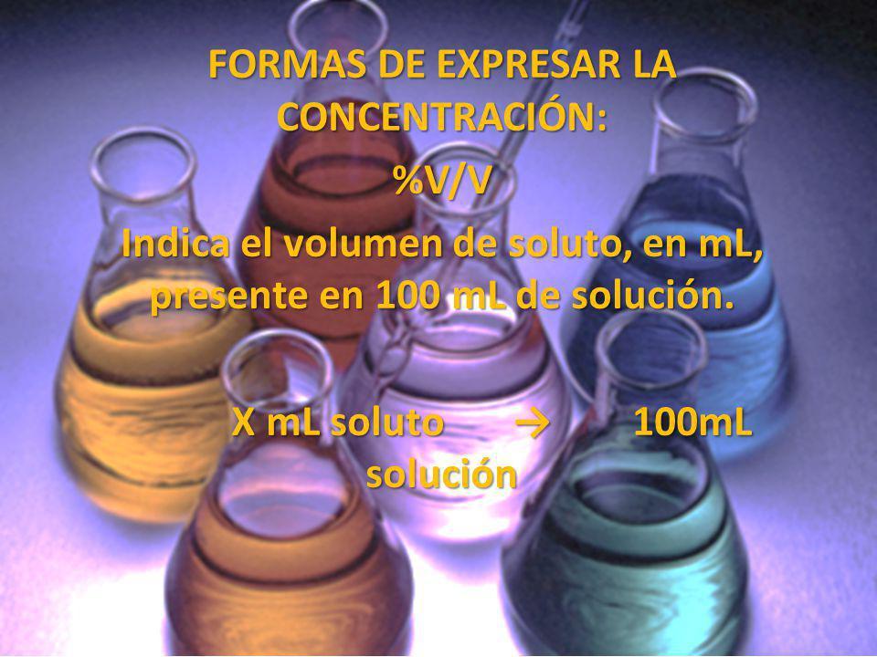 FORMAS DE EXPRESAR LA CONCENTRACIÓN: %V/V Indica el volumen de soluto, en mL, presente en 100 mL de solución. X mL soluto 100mL solución X mL soluto 1