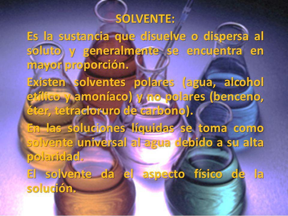 SOLUCION: Soluto + Solvente Solución SOLUTOSOLVENTEEJEMPLO LIQUIDO ALCOHOL - AGUA LIQUIDOSOLIDOSAL – AGUA POLVOS - AGUA LIQUIDOGASCERVEZA – GASEOSAS