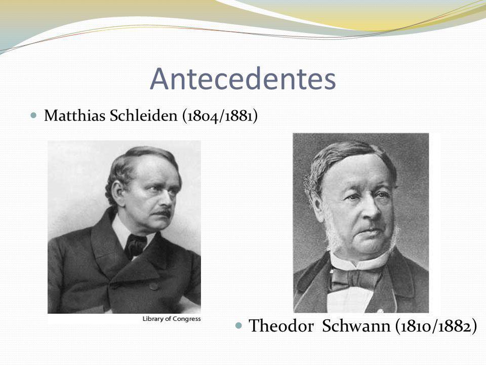 Matthias Schleiden (1804/1881) Theodor Schwann (1810/1882) Antecedentes