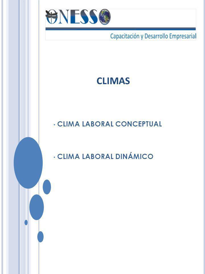 CLIMAS CLIMA LABORAL CONCEPTUAL CLIMA LABORAL DINÁMICO