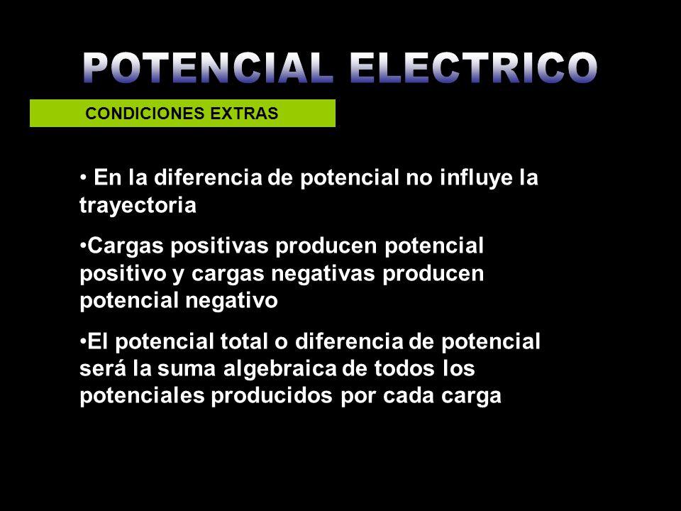 En la diferencia de potencial no influye la trayectoria Cargas positivas producen potencial positivo y cargas negativas producen potencial negativo El