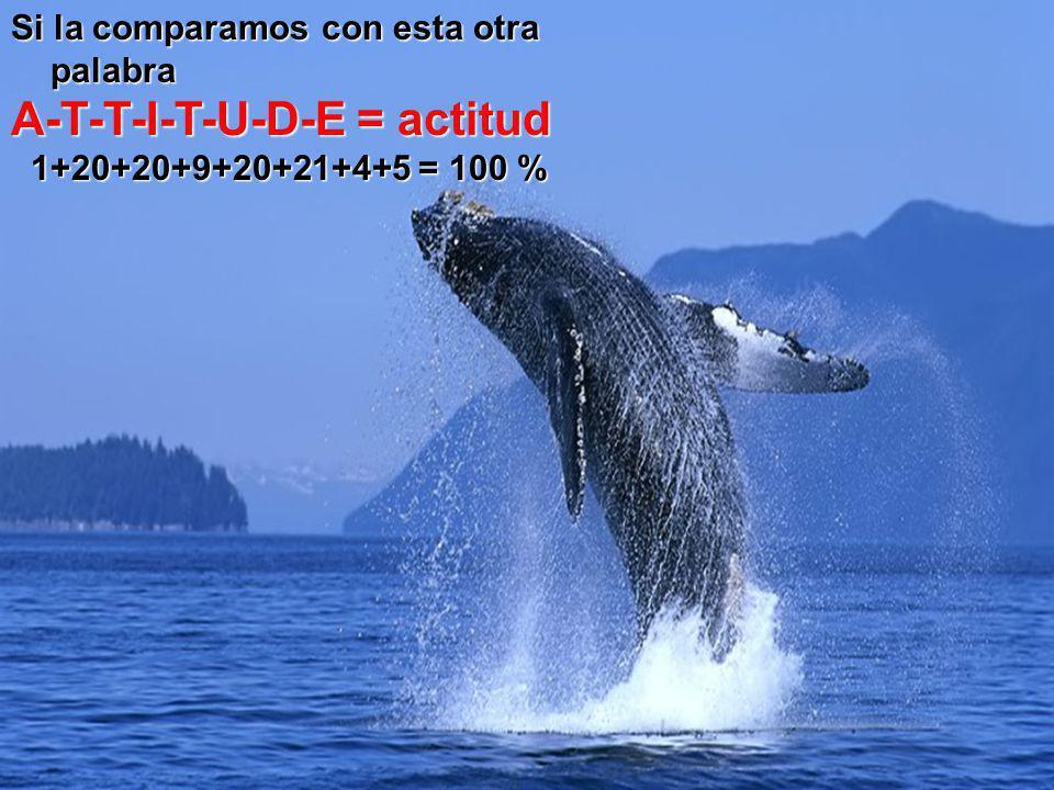 Valoricemos esta otra palabra K-N-O-W-L-E-D-G-E = conocimiento 11+14+15+23+12+5+4+7+5 = 96 % 11+14+15+23+12+5+4+7+5 = 96 %