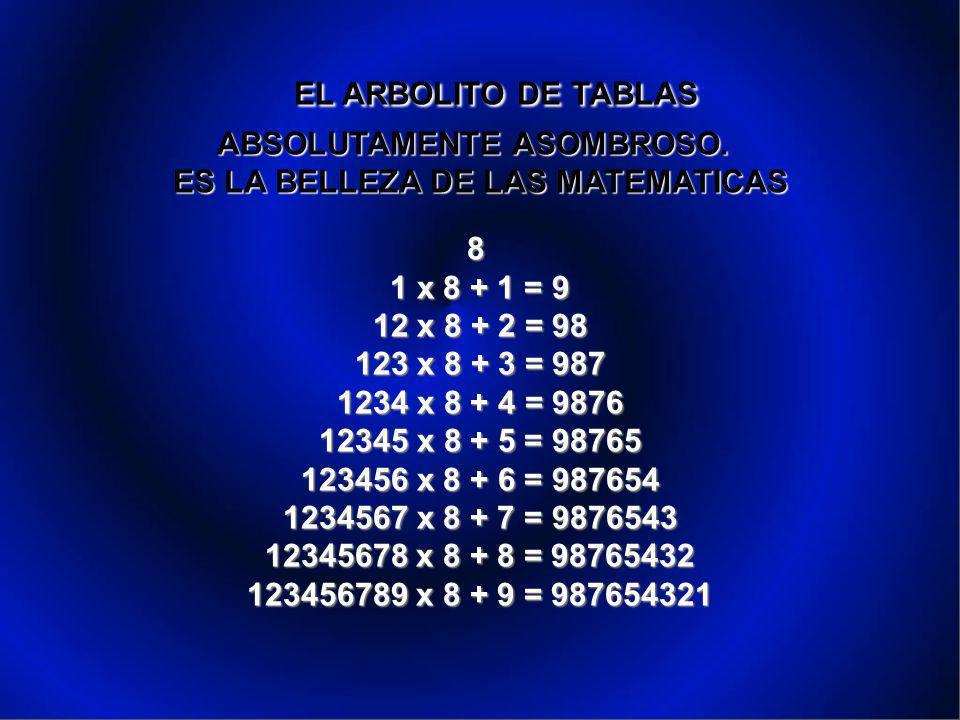 Simplemente verifica… las matemáticas las matemáticas no engañan!! Observa la simetría de las matemáticas quiero compartirlo con ustedes: