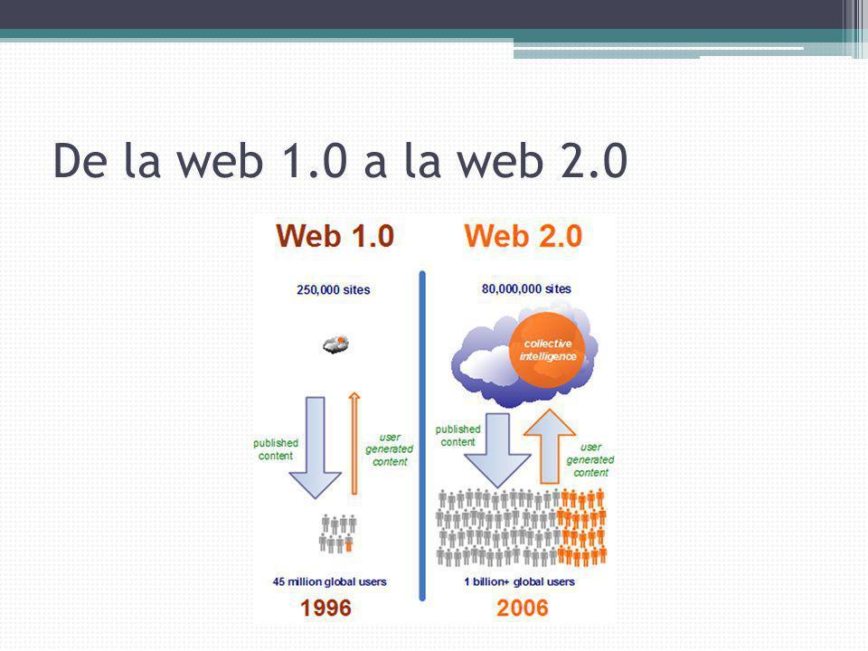 De la web 1.0 a la web 2.0
