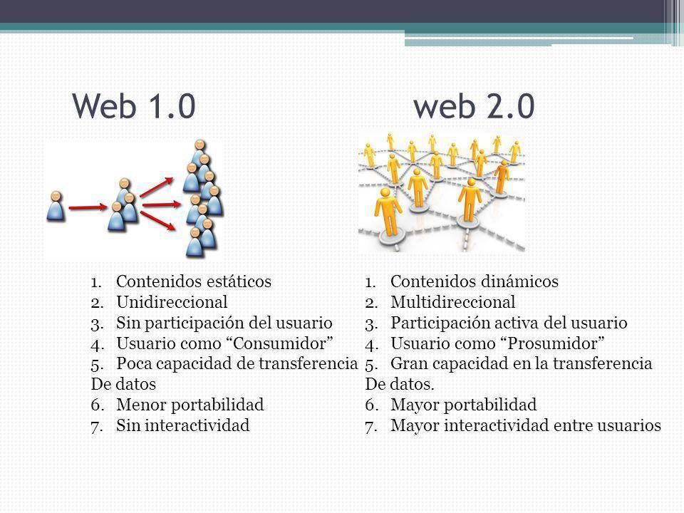 Web 1.0 web 2.0 1.Contenidos estáticos 2.Unidireccional 3.Sin participación del usuario 4.Usuario como Consumidor 5.Poca capacidad de transferencia De