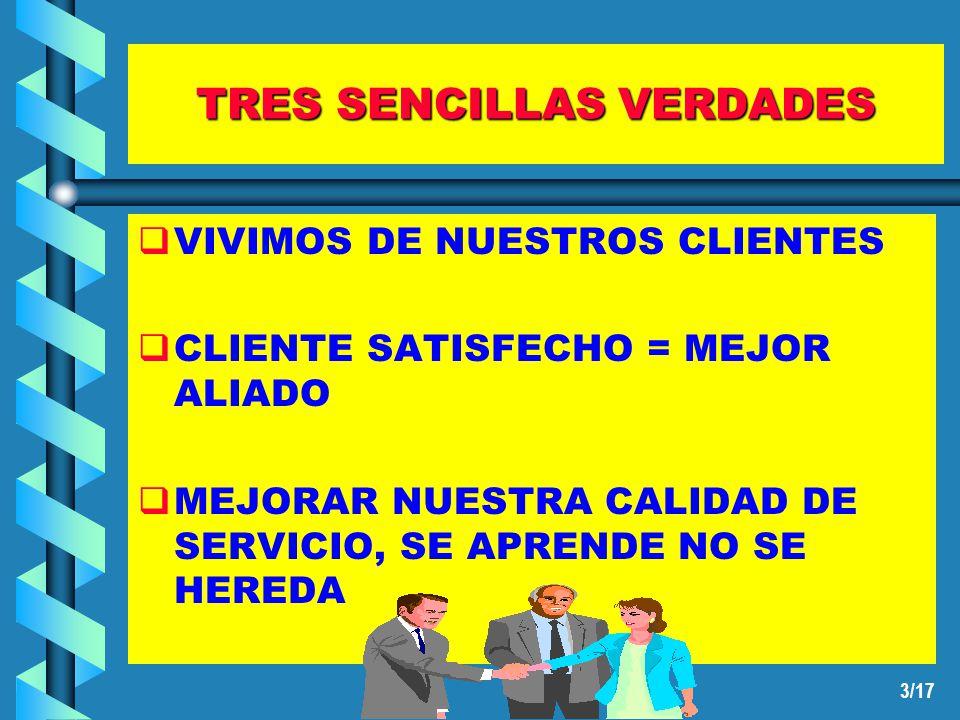 3/17 TRES SENCILLAS VERDADES VIVIMOS DE NUESTROS CLIENTES CLIENTE SATISFECHO = MEJOR ALIADO MEJORAR NUESTRA CALIDAD DE SERVICIO, SE APRENDE NO SE HEREDA