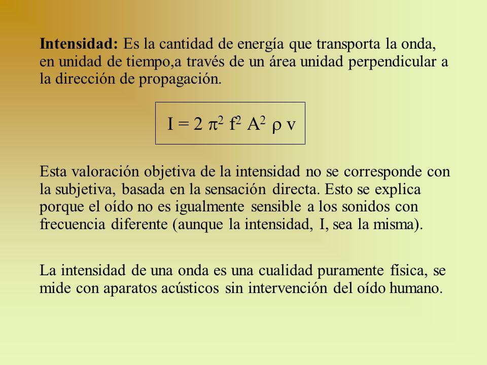Intensidad: Es la cantidad de energía que transporta la onda, en unidad de tiempo,a través de un área unidad perpendicular a la dirección de propagaci