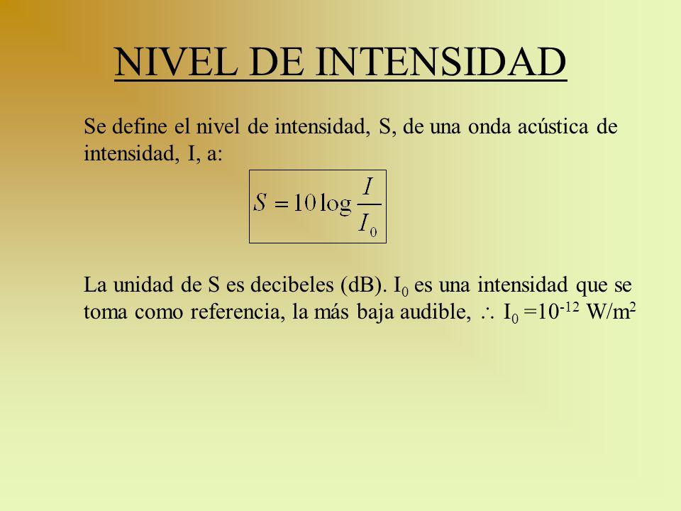 NIVEL DE INTENSIDAD Se define el nivel de intensidad, S, de una onda acústica de intensidad, I, a: La unidad de S es decibeles (dB). I 0 es una intens