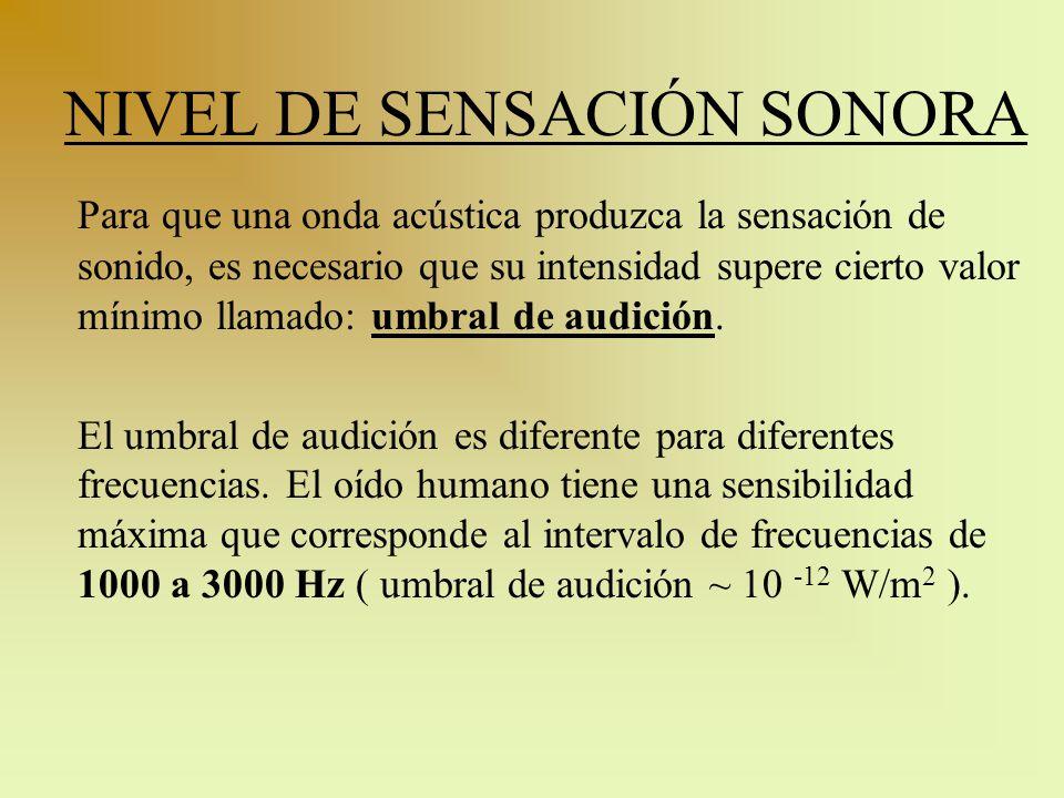 NIVEL DE SENSACIÓN SONORA Para que una onda acústica produzca la sensación de sonido, es necesario que su intensidad supere cierto valor mínimo llamad
