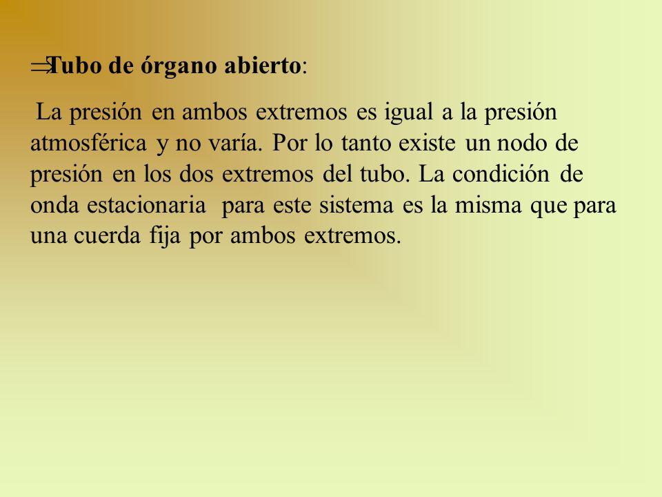 Tubo de órgano abierto: La presión en ambos extremos es igual a la presión atmosférica y no varía. Por lo tanto existe un nodo de presión en los dos e