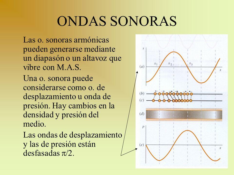 ONDAS SONORAS Las o. sonoras armónicas pueden generarse mediante un diapasón o un altavoz que vibre con M.A.S. Una o. sonora puede considerarse como o