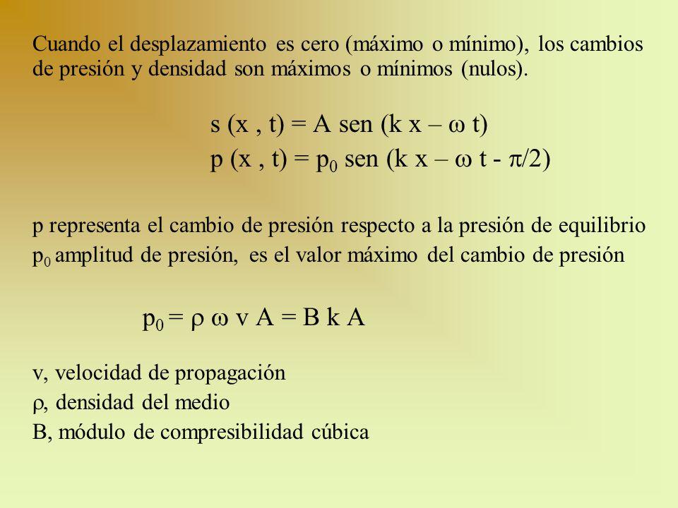 Cuando el desplazamiento es cero (máximo o mínimo), los cambios de presión y densidad son máximos o mínimos (nulos). s (x, t) = A sen (k x – ω t) p (x