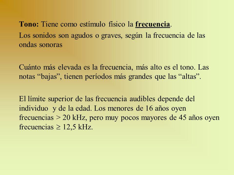 Tono: Tiene como estímulo físico la frecuencia. Los sonidos son agudos o graves, según la frecuencia de las ondas sonoras Cuánto más elevada es la fre