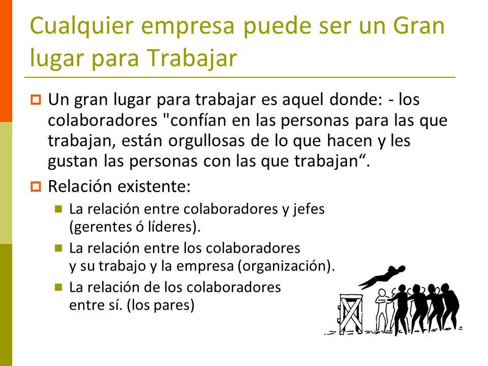 El Modelo Great Place to Work® Institute Son cinco dimensiones a valorar en las empresas: Credibilidad (confianza) Respeto (confianza) Imparcialidad (confianza) Orgullo Camaradería.
