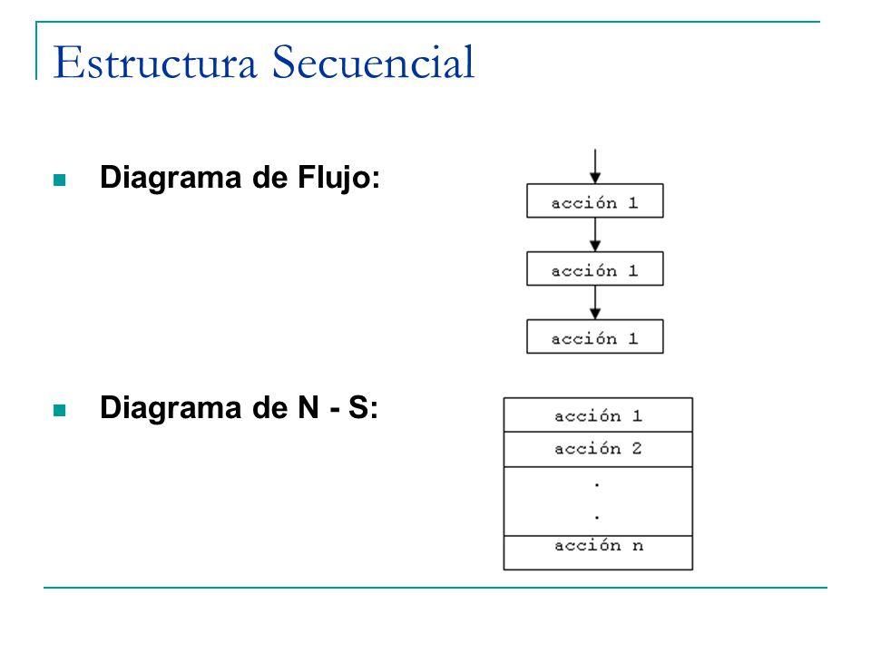 Estructura Secuencial Diagrama de Flujo: Diagrama de N - S: