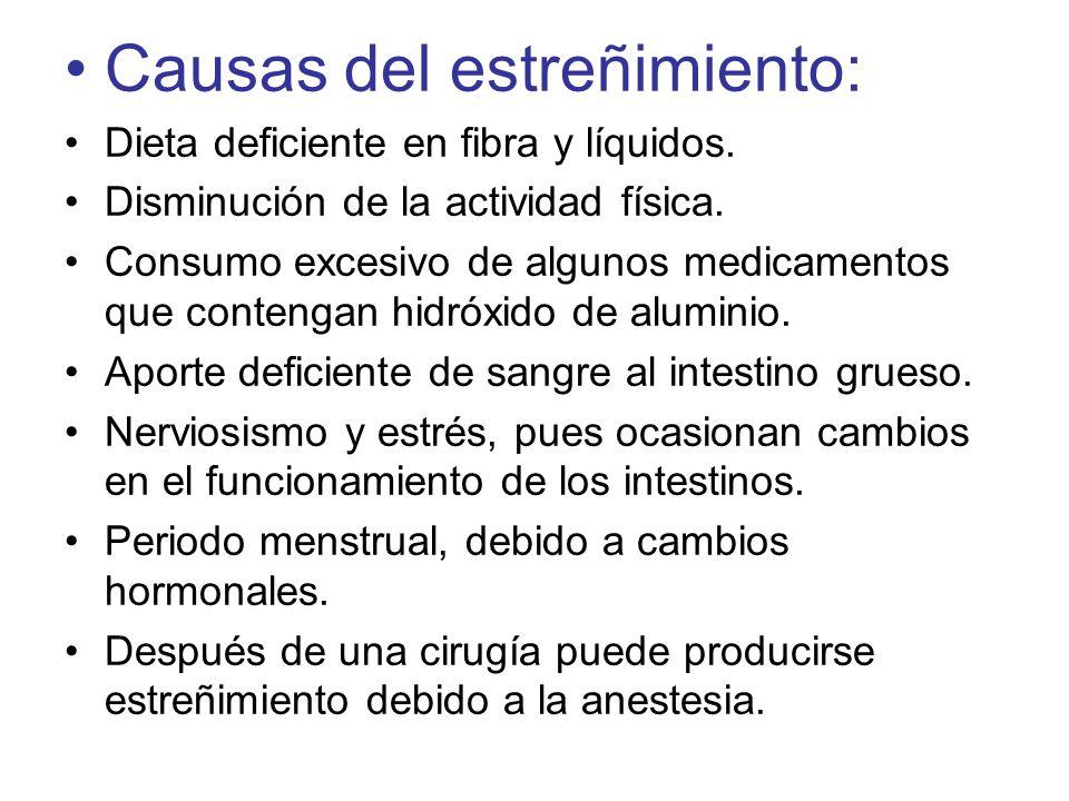 Causas del estreñimiento: Dieta deficiente en fibra y líquidos. Disminución de la actividad física. Consumo excesivo de algunos medicamentos que conte