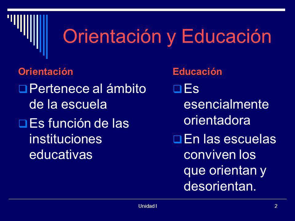 Unidad I2 Orientación y Educación Orientación Pertenece al ámbito de la escuela Es función de las instituciones educativasEducación Es esencialmente o