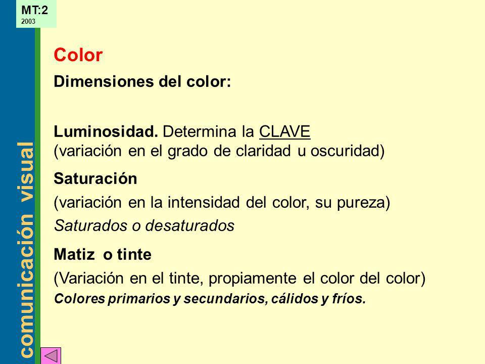 comunicación visual MT:2 2003 Dimensiones del color: Luminosidad. Determina la CLAVE (variación en el grado de claridad u oscuridad) Saturación (varia
