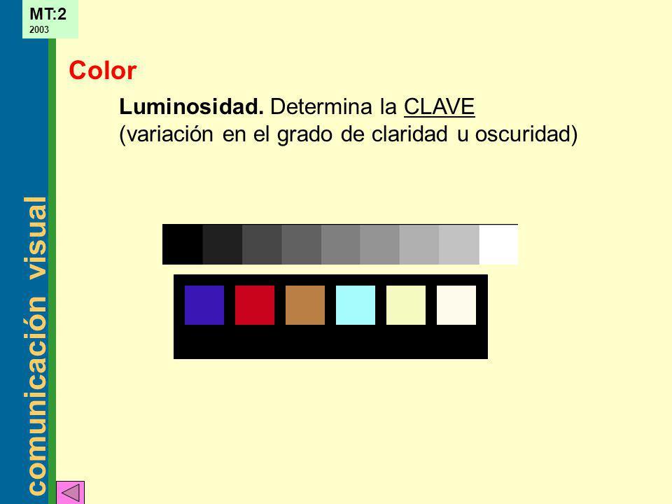 comunicación visual MT:2 2003 Luminosidad. Determina la CLAVE (variación en el grado de claridad u oscuridad) Color