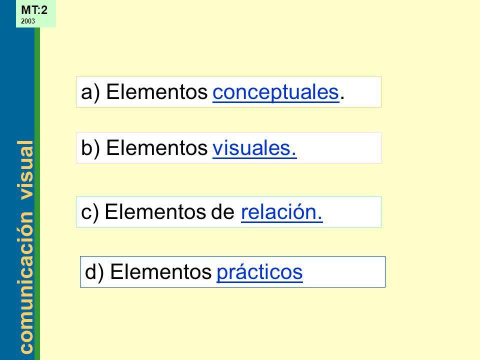 comunicación visual MT:2 2003 a) Elementos conceptuales.conceptuales b) Elementos visuales.visuales. d) Elementos prácticosprácticos c) Elementos de r