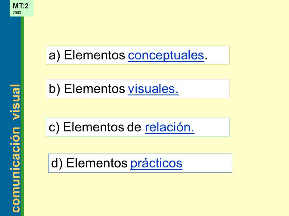comunicación visual MT:2 2003 punto línea plano volumen a) Elementos conceptuales