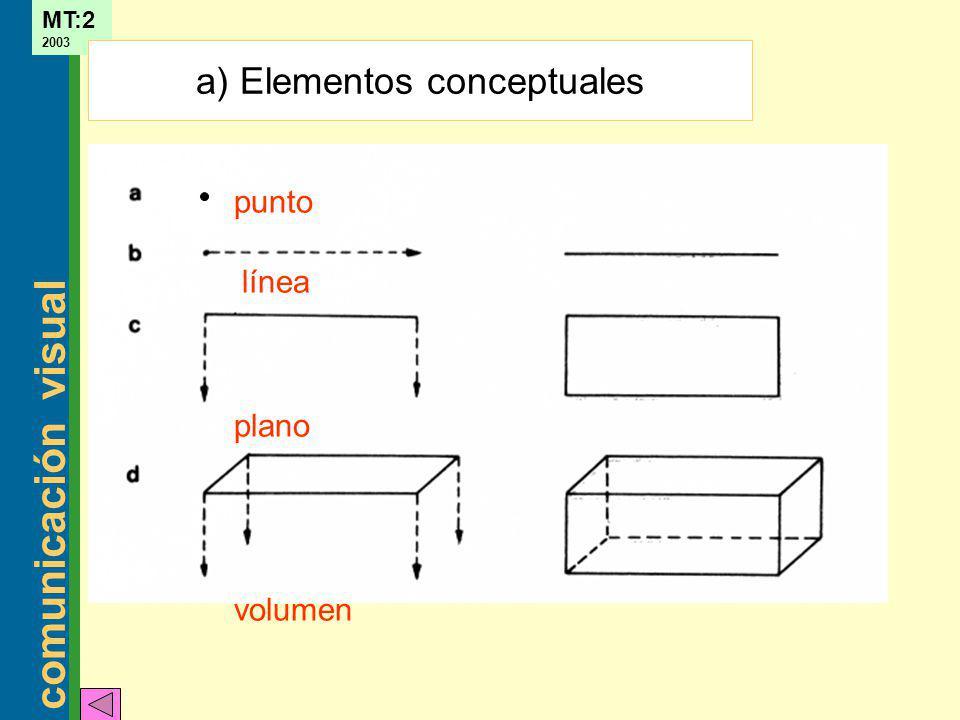 comunicación visual MT:2 2003 Trabajo de sintesis APLICACIÓ de CONCEPTOS Trabajos de aplicación: Realizar 6 composiciones utilizando la técnica que esté a su al cance aplicando los siguientes conceptos: 1,2: Línea como elemento base de la composición.