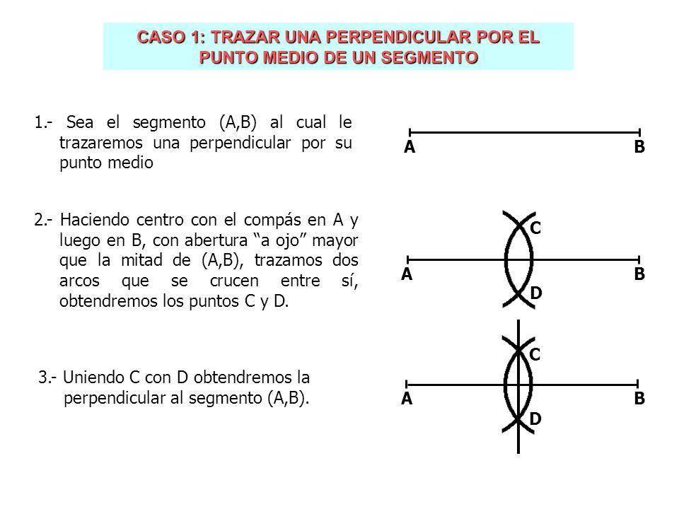 CASO 2: TRAZAR UNA PERPENDICULAR POR UN CUALQUIERA DE UN SEGMENTO 1.- Sea el segmento (A,B) al cual le trazaremos una perpendicular por el punto P 2.- Haciendo centro en P trazamos un arco para determinar los puntos C y D 3.- Haciendo centro con el compás en C y luego en D, con un radio cualquiera, describe dos arquitos encima de P, que al cruzarse determinarán el punto E.