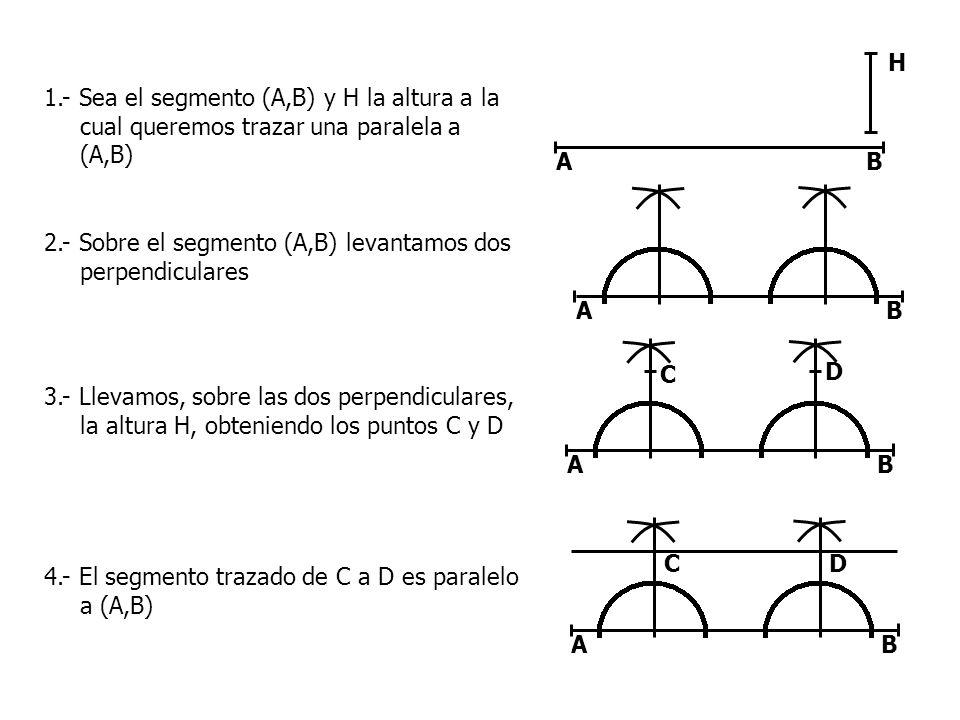 1.- Sea el segmento (A,B) y H la altura a la cual queremos trazar una paralela a (A,B) 2.- Sobre el segmento (A,B) levantamos dos perpendiculares H AB