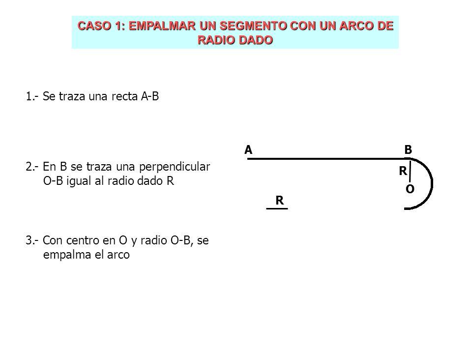 CASO 1: EMPALMAR UN SEGMENTO CON UN ARCO DE RADIO DADO 1.- Se traza una recta A-B 2.- En B se traza una perpendicular O-B igual al radio dado R 3.- Co