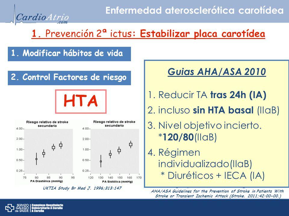 1. Prevención 2ª ictus: Estabilizar placa carotídea Enfermedad aterosclerótica carotídea 1. Modificar hábitos de vida 2. Control Factores de riesgo HT