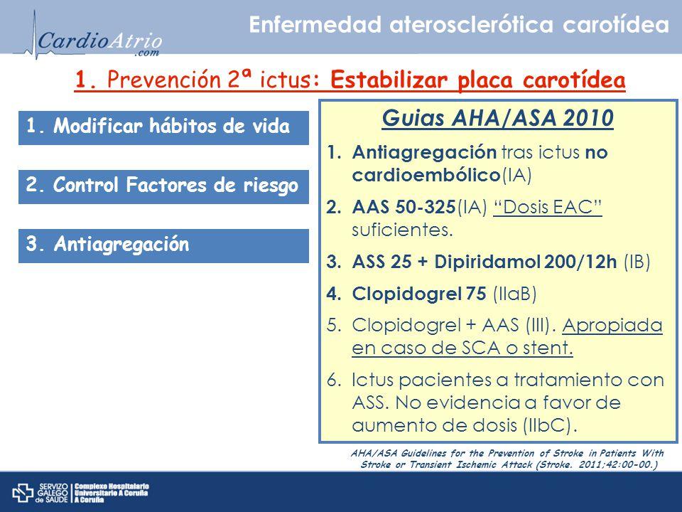 1. Prevención 2ª ictus: Estabilizar placa carotídea Enfermedad aterosclerótica carotídea 1. Modificar hábitos de vida 2. Control Factores de riesgo 3.
