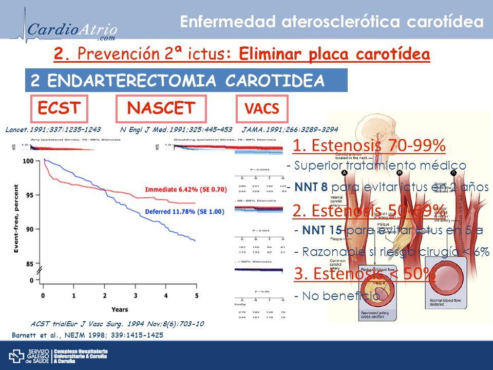 2. Prevención 2ª ictus: Eliminar placa carotídea 2 ENDARTERECTOMIA CAROTIDEA Barnett et al., NEJM 1998; 339:1415-1425 ECSTNASCET VACS N Engl J Med.199