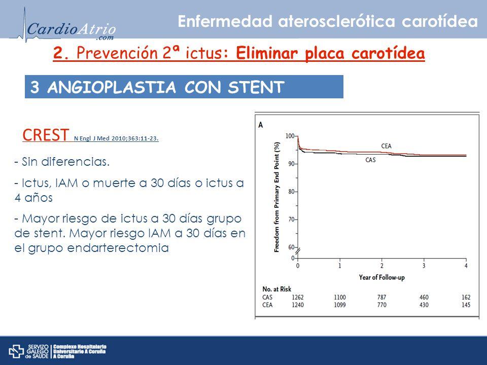 2. Prevención 2ª ictus: Eliminar placa carotídea 3 ANGIOPLASTIA CON STENT CREST N Engl J Med 2010;363:11-23. - Sin diferencias. - Ictus, IAM o muerte