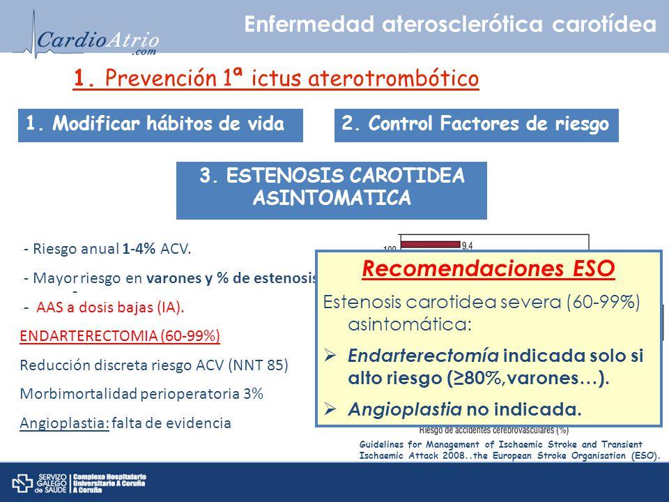 1. Prevención 1ª ictus aterotrombótico Enfermedad aterosclerótica carotídea 1. Modificar hábitos de vida2. Control Factores de riesgo 3. ESTENOSIS CAR