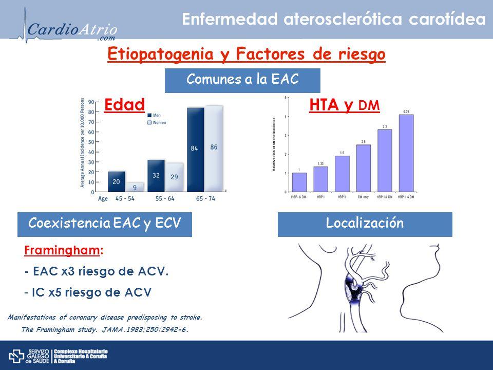 Etiopatogenia y Factores de riesgo EdadHTA y DM Comunes a la EAC Coexistencia EAC y ECV Framingham: - EAC x3 riesgo de ACV. - IC x5 riesgo de ACV Mani
