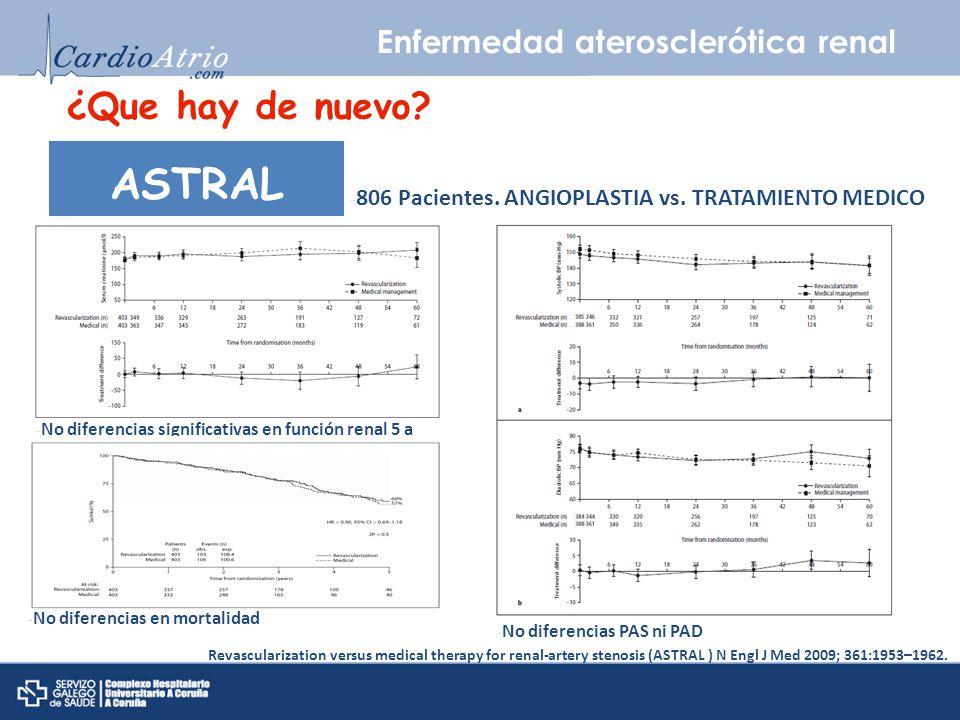 Enfermedad aterosclerótica renal ¿Que hay de nuevo? ASTRAL Revascularization versus medical therapy for renal-artery stenosis (ASTRAL ) N Engl J Med 2